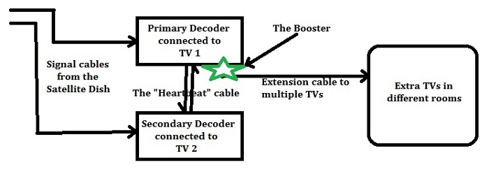 xtraview wiring diagram