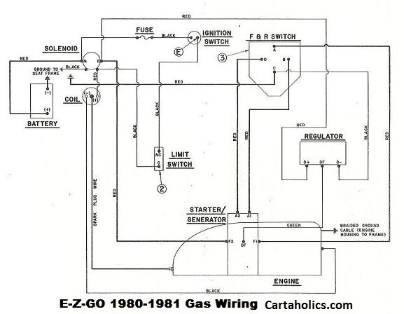 Yamaha G8 Golf Cart Wiring Diagram on