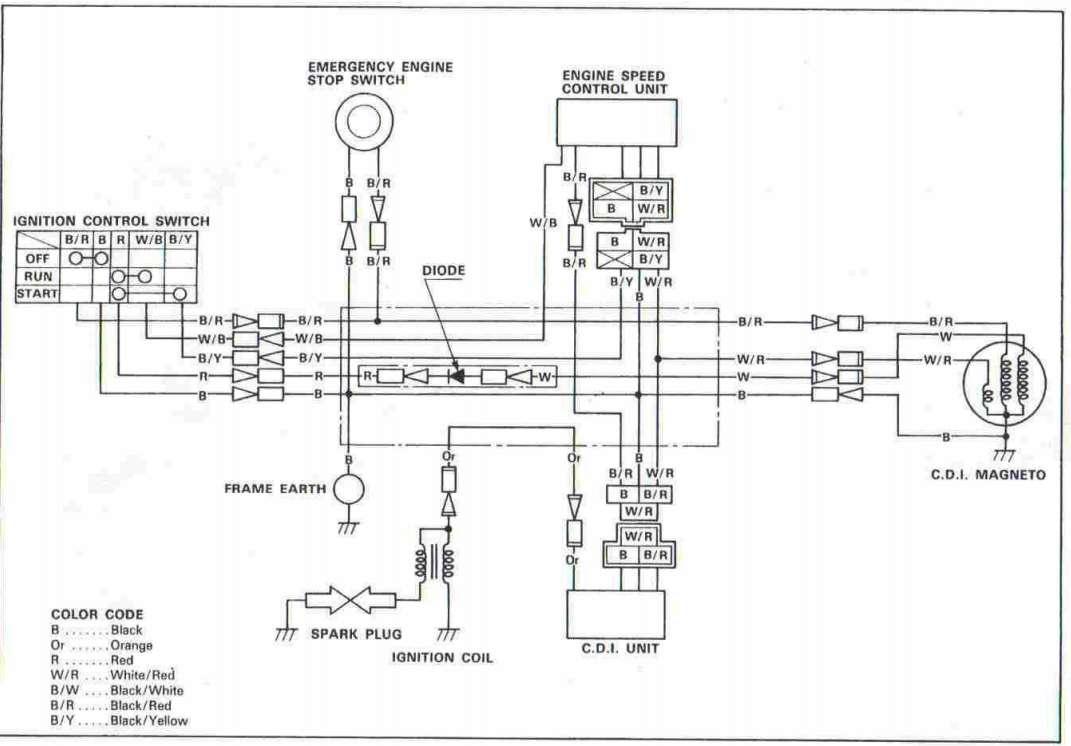 Yamaha Ls2000 Wiring Diagram on