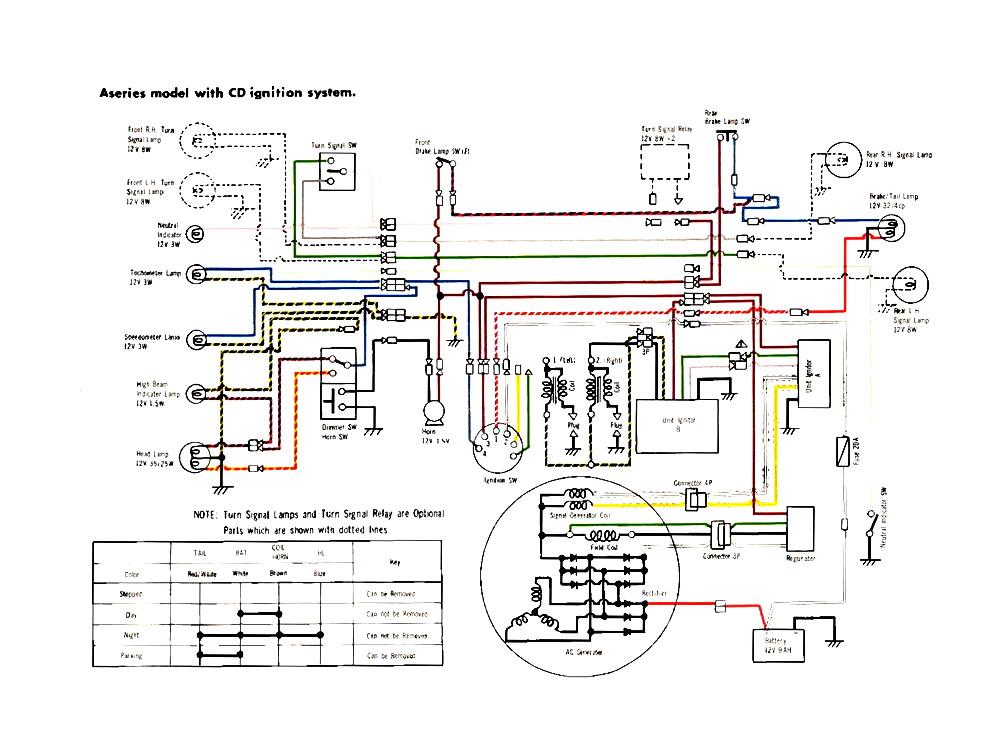 Yamaha Rs 100 Cdi Wiring Diagram on