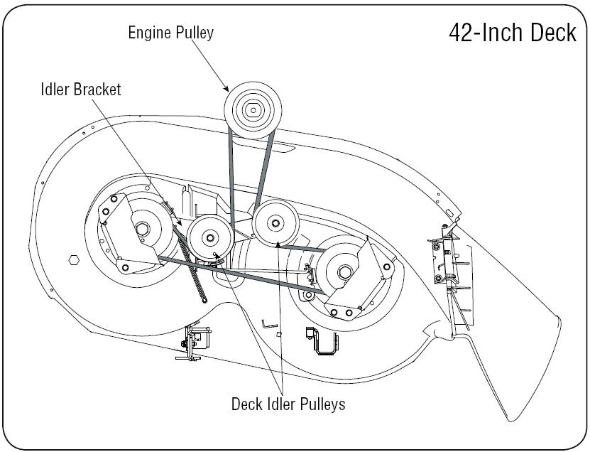 Yard Machine 638rl Belt Diagram