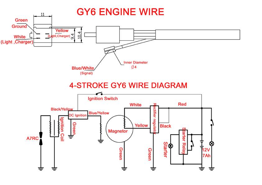 Yerf Dog 90cc Wiring Diagram