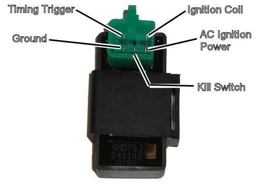 Yerf Dog 90cc Wiring Diagram Yerf Dog Wiring Diagram on 2004 yerf dog wiring-diagram, yerf dog scout wiring-diagram, 150cc wiring-diagram, lifan 200cc wiring-diagram, yerf dog spiderbox wiring-diagram, tomberlin crossfire 150r wiring-diagram, yerf dog gx150 wiring-diagram, gy6 dune buggy wiring-diagram, hensim gy6 wiring-diagram, carter talon wiring-diagram,