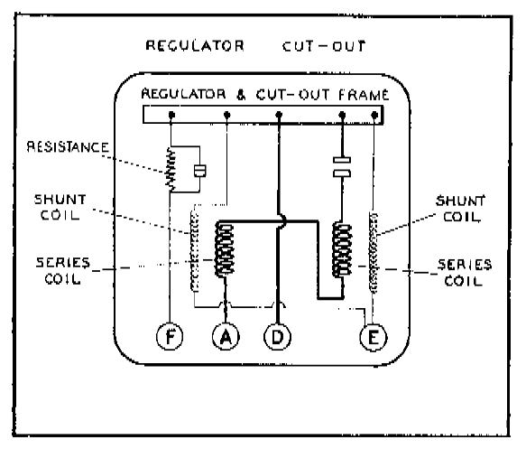 Yesterday Tractor Wiring Diagram For Voltage Regulator
