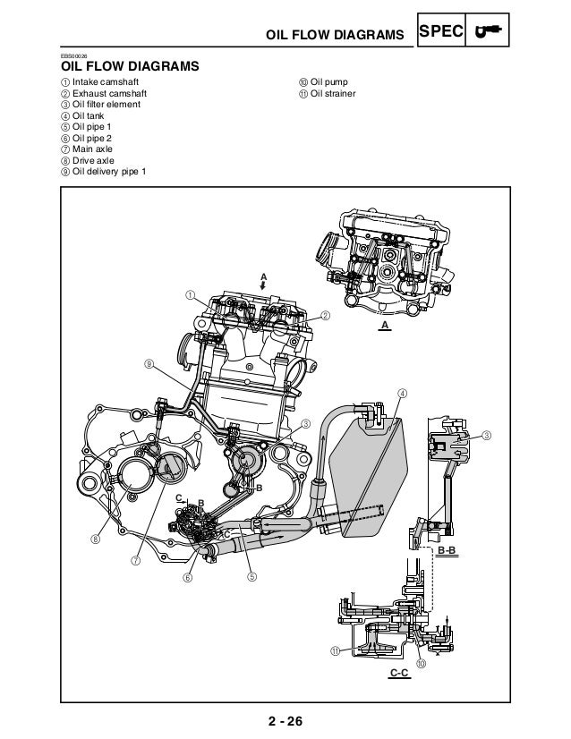 Yfz 450 Rear Axle Diagram Manual Guide