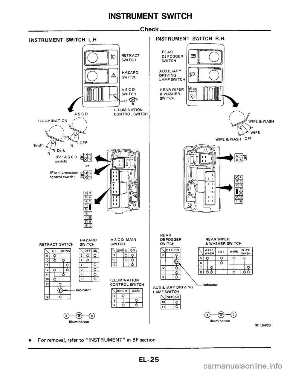 Z31 Turbo Wiring Diagram