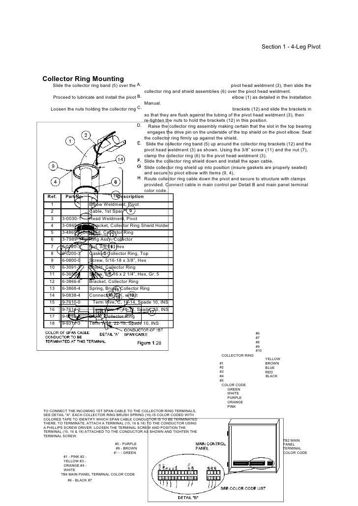 Valley Center Pivot Wiring Diagram